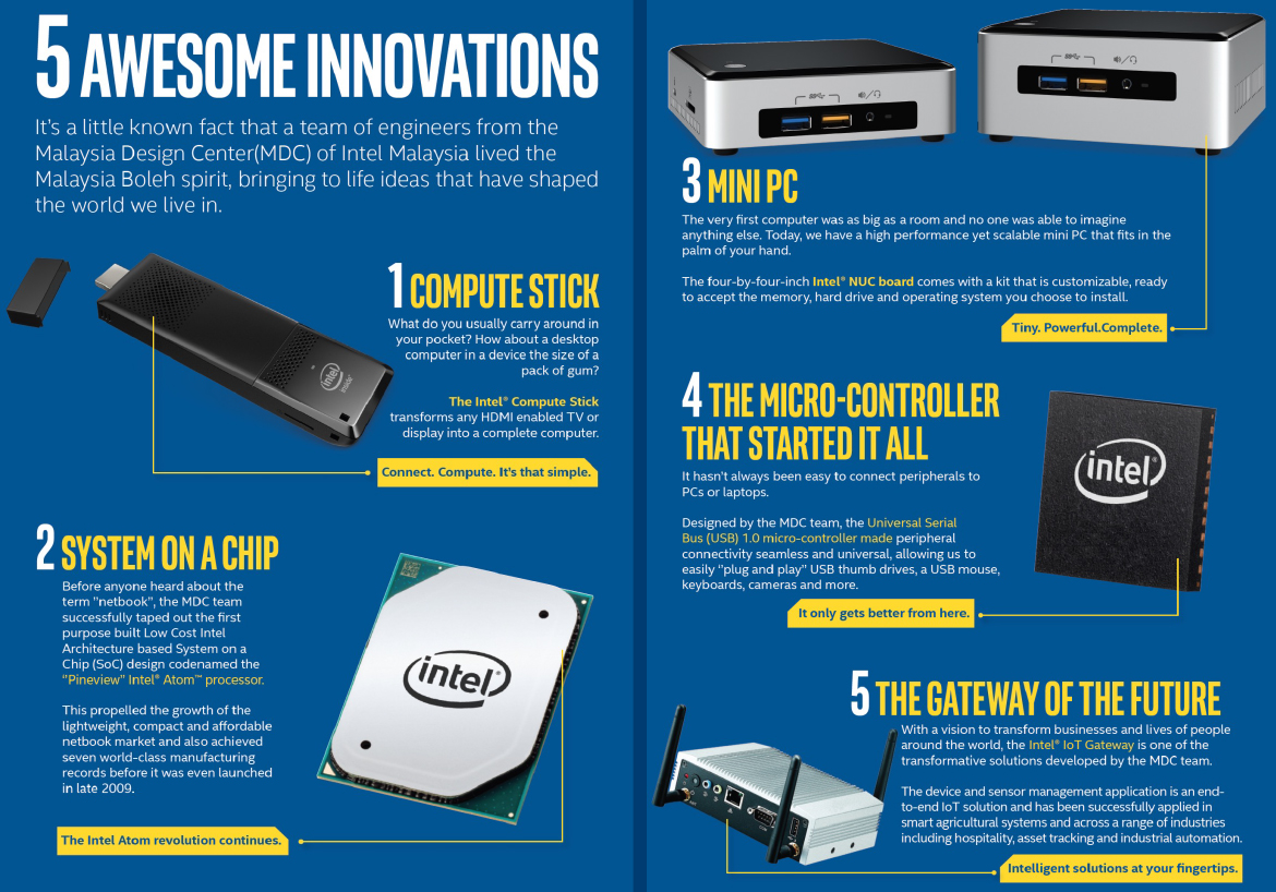 Intel Malaysia Design And Development Road Map